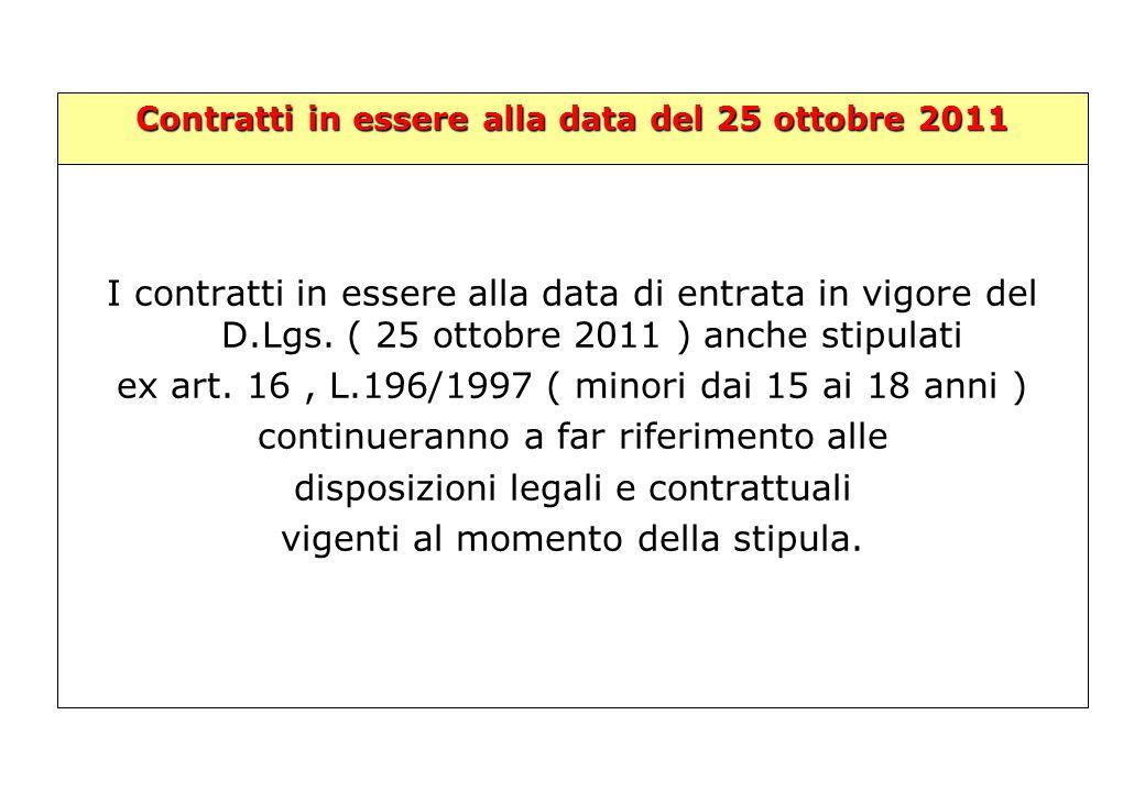 Contratti in essere alla data del 25 ottobre 2011 I contratti in essere alla data di entrata in vigore del D.Lgs. ( 25 ottobre 2011 ) anche stipulati