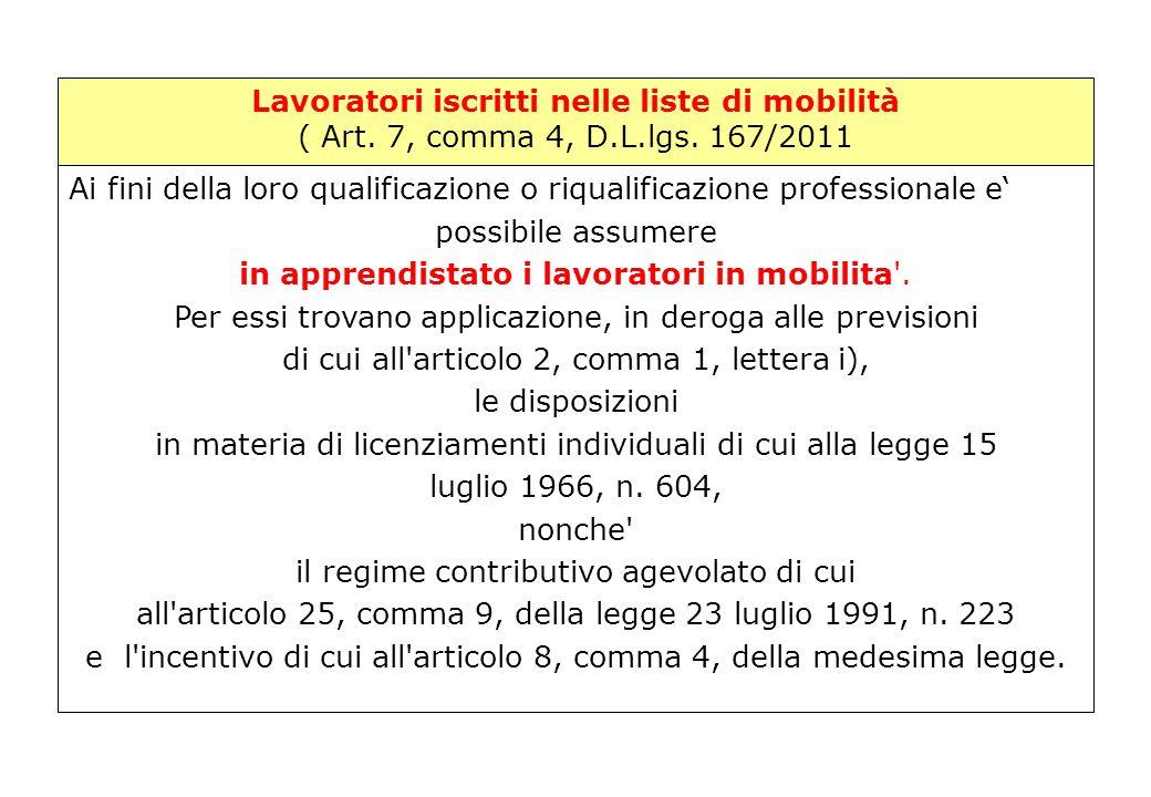 Lavoratori iscritti nelle liste di mobilità ( Art. 7, comma 4, D.L.lgs. 167/2011 Min.Lavoro – Circ. 11/11/2011, n. 29Ai fini della loro qualificazione