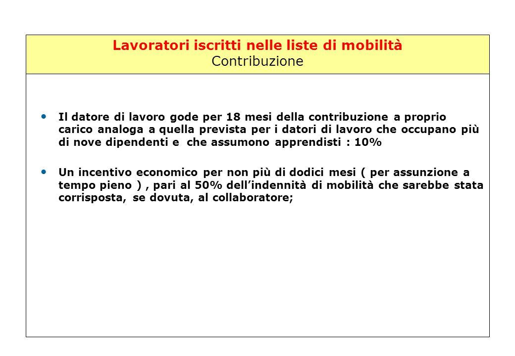 Lavoratori iscritti nelle liste di mobilità Contribuzione Min.Lavoro – Circ. 11/11/2011, n. 29 Il datore di lavoro gode per 18 mesi della contribuzion