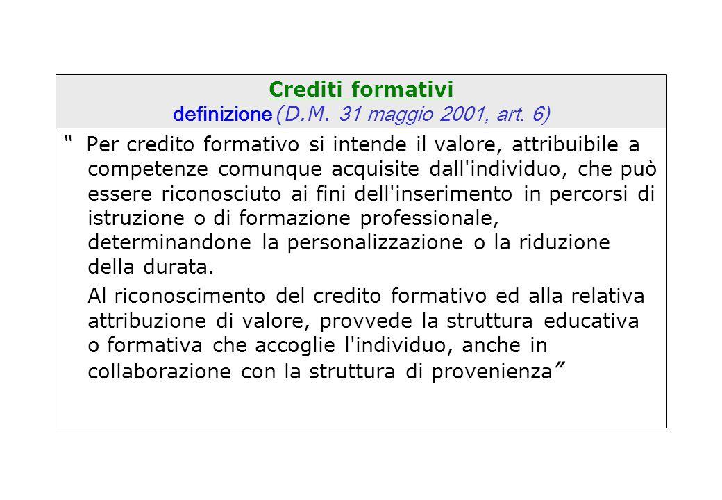 """Crediti formativi definizione (D.M. 31 maggio 2001, art. 6) """" Per credito formativo si intende il valore, attribuibile a competenze comunque acquisite"""