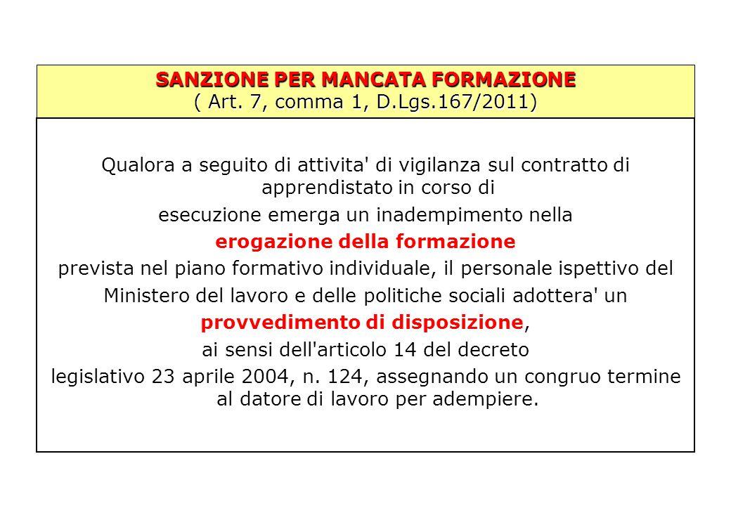 SANZIONE PER MANCATA FORMAZIONE ( Art. 7, comma 1, D.Lgs.167/2011) Qualora a seguito di attivita' di vigilanza sul contratto di apprendistato in corso