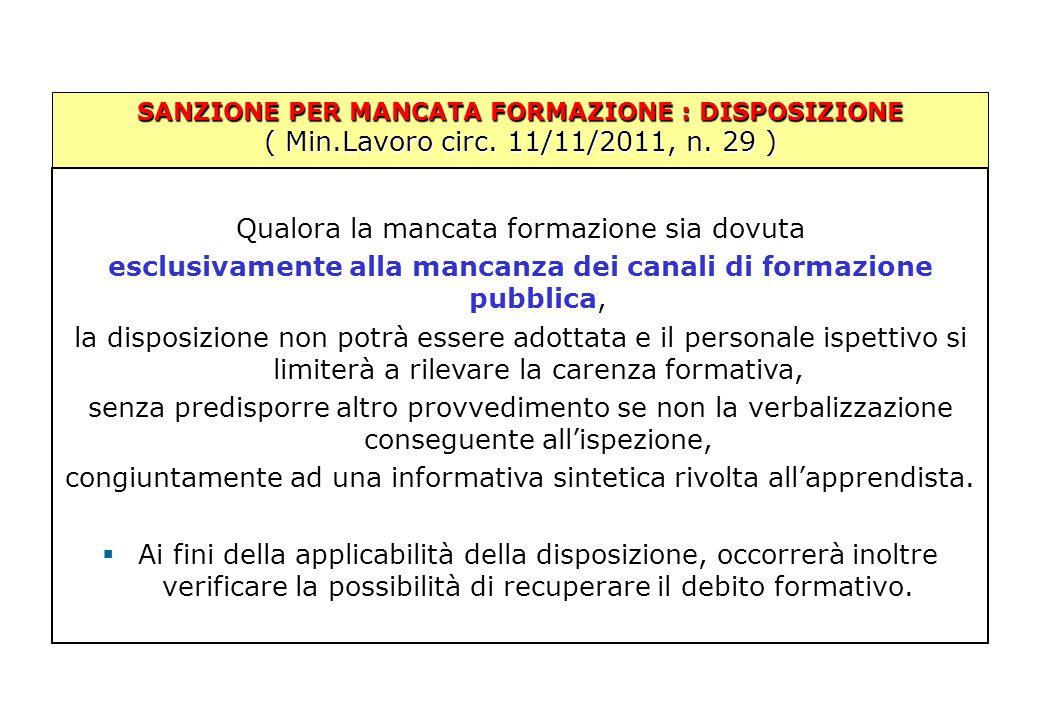SANZIONE PER MANCATA FORMAZIONE : DISPOSIZIONE ( Min.Lavoro circ. 11/11/2011, n. 29 ) Qualora la mancata formazione sia dovuta esclusivamente alla man