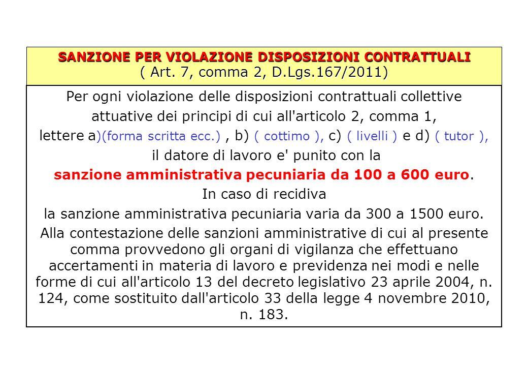 SANZIONE PER VIOLAZIONE DISPOSIZIONI CONTRATTUALI ( Art. 7, comma 2, D.Lgs.167/2011) Per ogni violazione delle disposizioni contrattuali collettive at