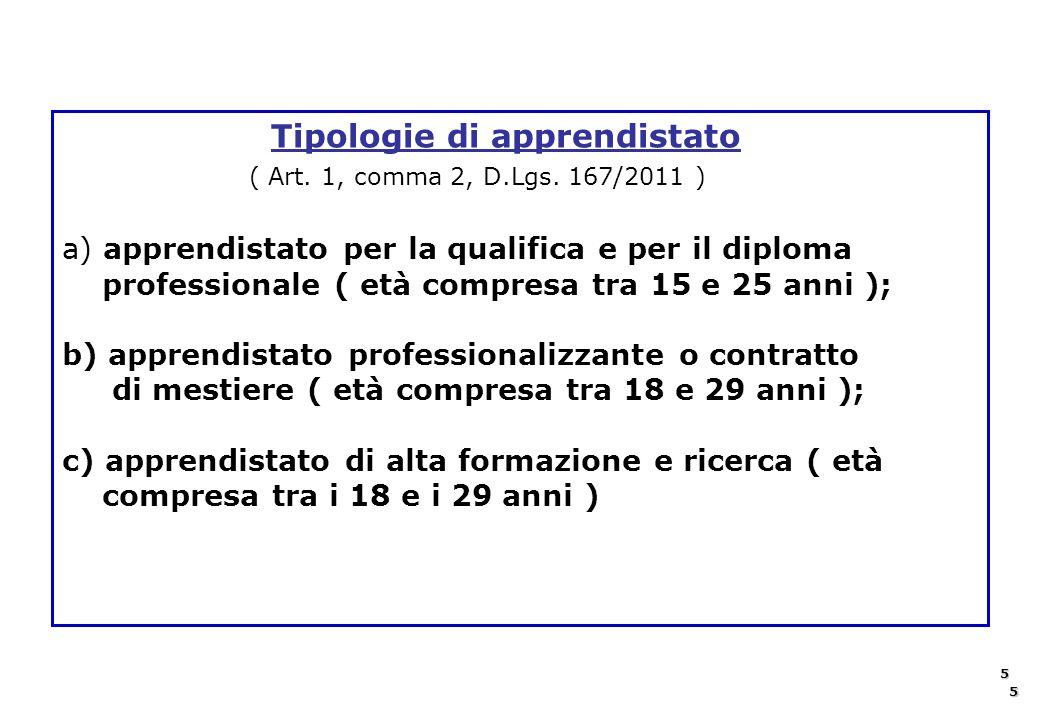 Tipologie di apprendistato ( Art. 1, comma 2, D.Lgs. 167/2011 ) a) apprendistato per la qualifica e per il diploma professionale ( età compresa tra 15