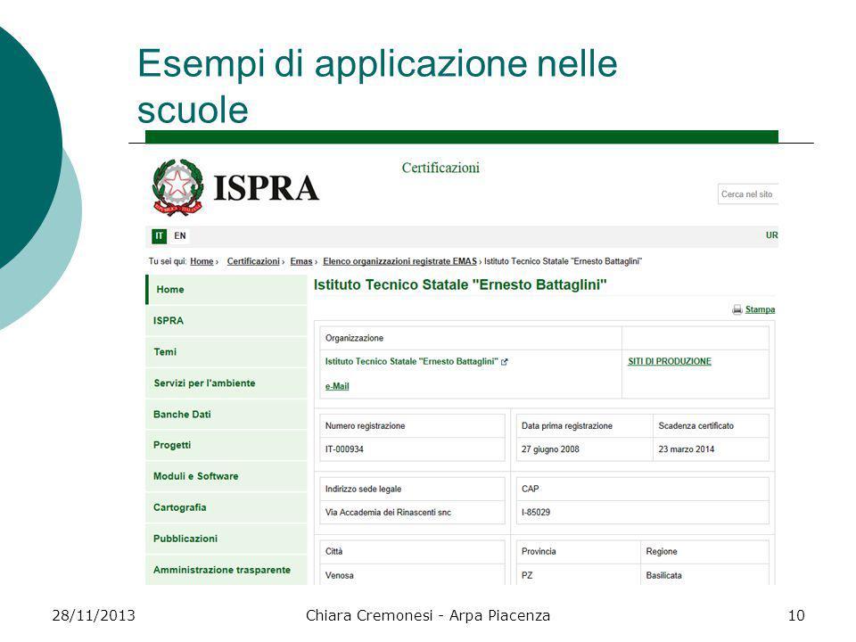 28/11/2013Chiara Cremonesi - Arpa Piacenza10 Esempi di applicazione nelle scuole