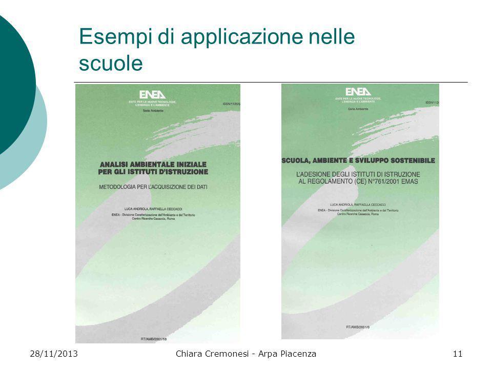 28/11/2013Chiara Cremonesi - Arpa Piacenza11 Esempi di applicazione nelle scuole