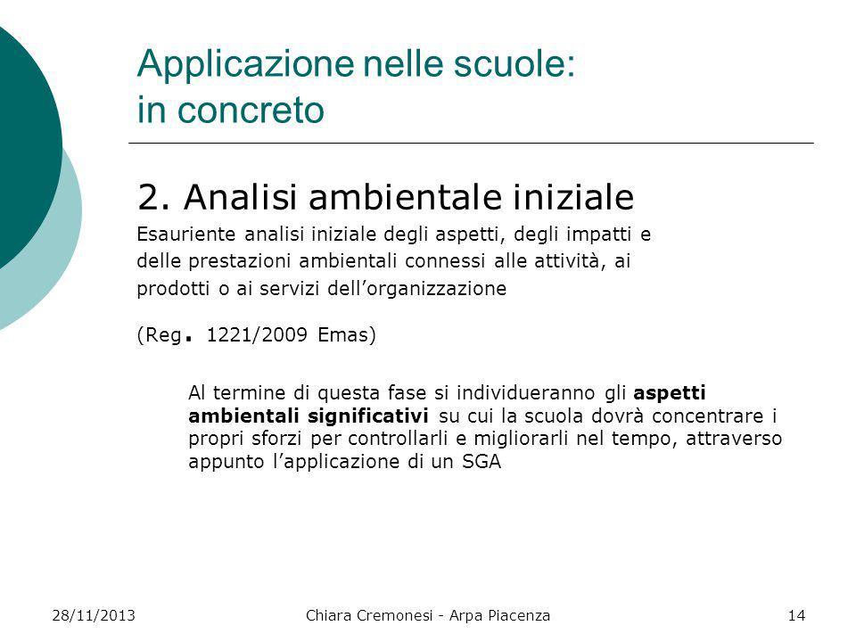 28/11/2013Chiara Cremonesi - Arpa Piacenza14 Applicazione nelle scuole: in concreto 2. Analisi ambientale iniziale Esauriente analisi iniziale degli a