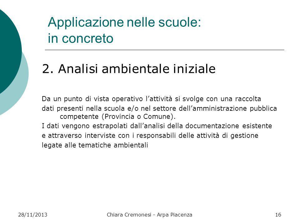 28/11/2013Chiara Cremonesi - Arpa Piacenza16 Applicazione nelle scuole: in concreto 2. Analisi ambientale iniziale Da un punto di vista operativo l'at