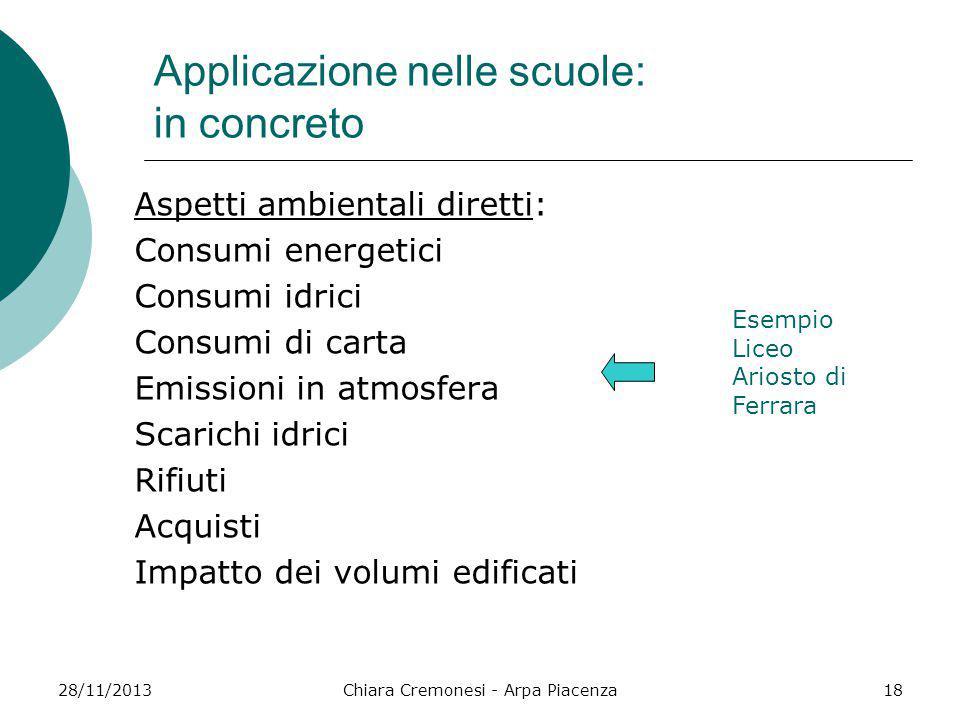 28/11/2013Chiara Cremonesi - Arpa Piacenza18 Applicazione nelle scuole: in concreto Aspetti ambientali diretti: Consumi energetici Consumi idrici Cons