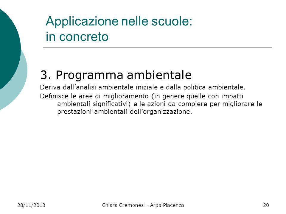 28/11/2013Chiara Cremonesi - Arpa Piacenza20 Applicazione nelle scuole: in concreto 3. Programma ambientale Deriva dall'analisi ambientale iniziale e