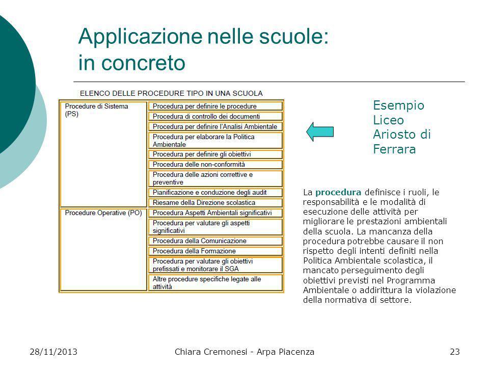 28/11/2013Chiara Cremonesi - Arpa Piacenza23 Applicazione nelle scuole: in concreto Esempio Liceo Ariosto di Ferrara La procedura definisce i ruoli, l