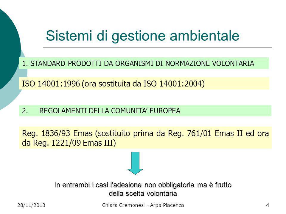 28/11/2013Chiara Cremonesi - Arpa Piacenza4 1. STANDARD PRODOTTI DA ORGANISMI DI NORMAZIONE VOLONTARIA ISO 14001:1996 (ora sostituita da ISO 14001:200