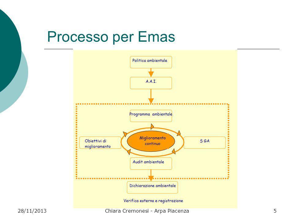 28/11/2013Chiara Cremonesi - Arpa Piacenza5 Processo per Emas