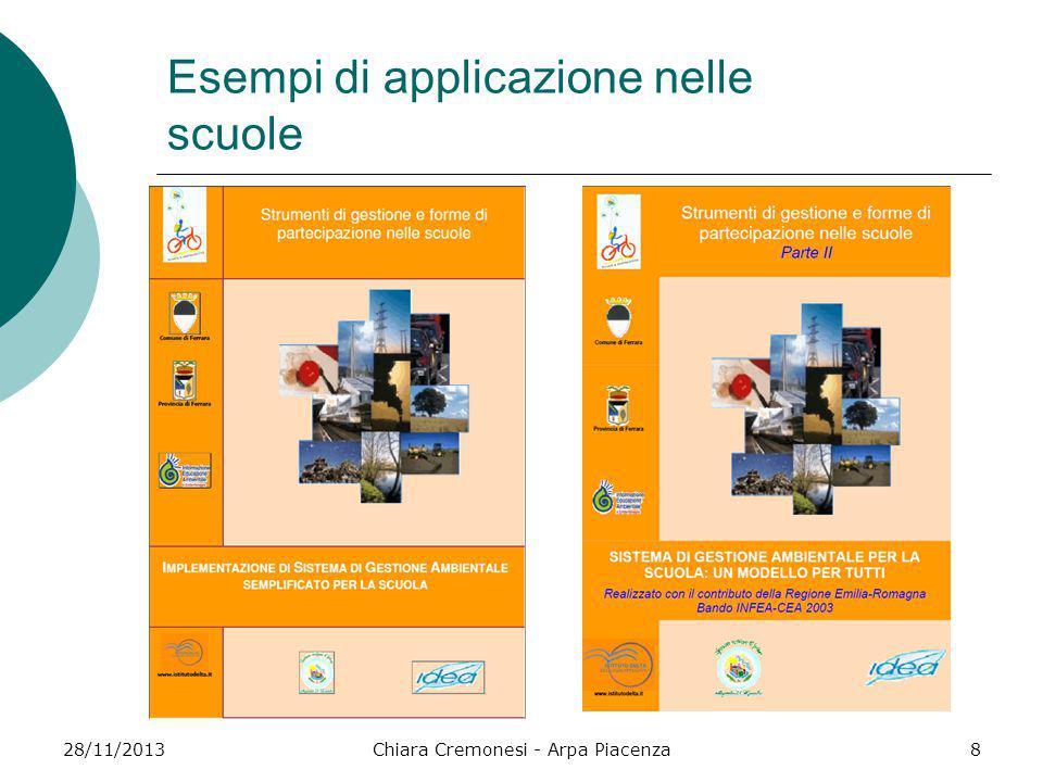 28/11/2013Chiara Cremonesi - Arpa Piacenza8 Esempi di applicazione nelle scuole