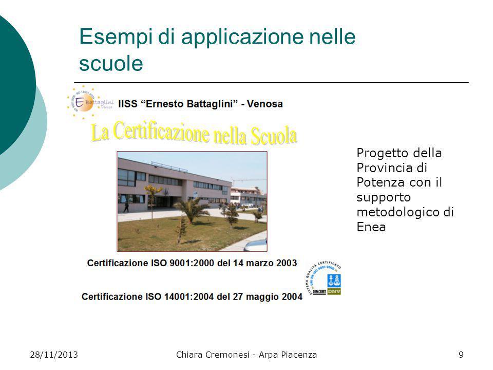 28/11/2013Chiara Cremonesi - Arpa Piacenza9 Esempi di applicazione nelle scuole Progetto della Provincia di Potenza con il supporto metodologico di En