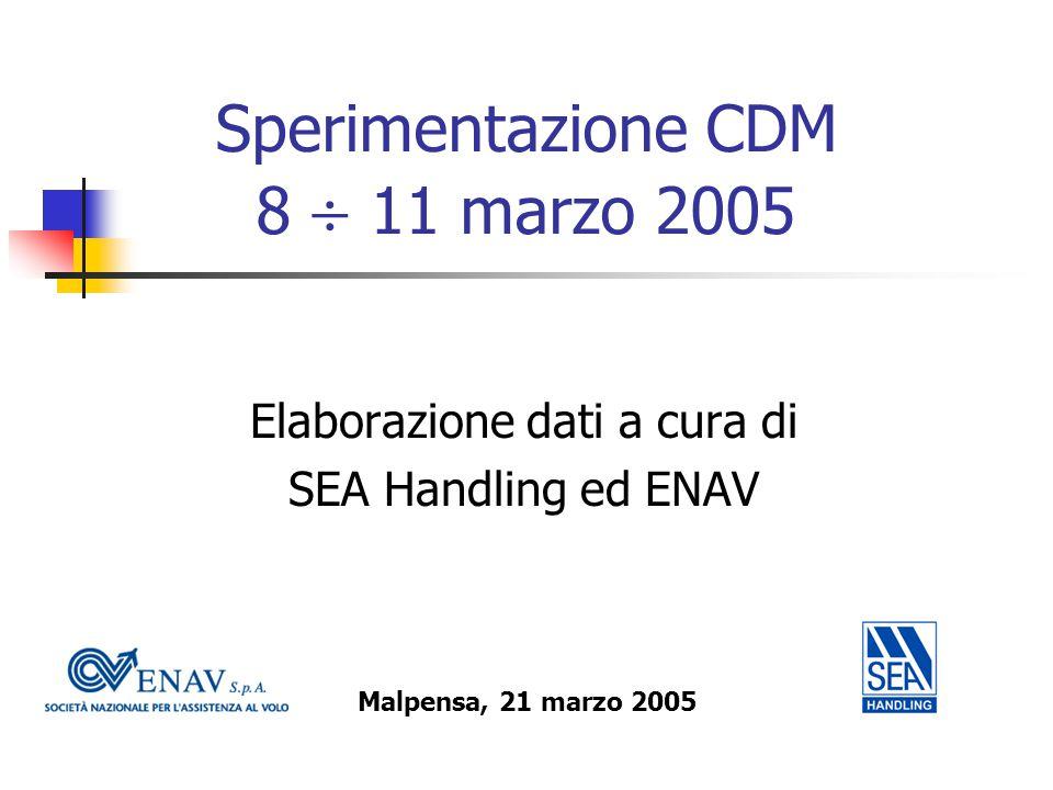 Sperimentazione CDM 8  11 marzo 2005 Elaborazione dati a cura di SEA Handling ed ENAV Malpensa, 21 marzo 2005