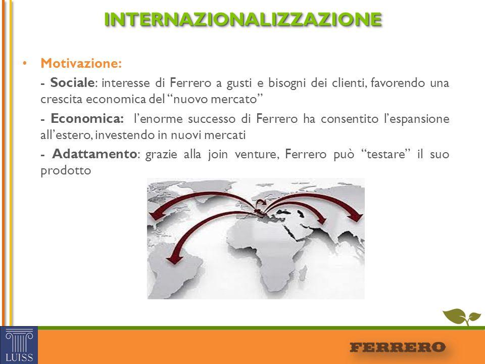 INTERNAZIONALIZZAZIONEINTERNAZIONALIZZAZIONE Motivazione: - Sociale: interesse di Ferrero a gusti e bisogni dei clienti, favorendo una crescita econom