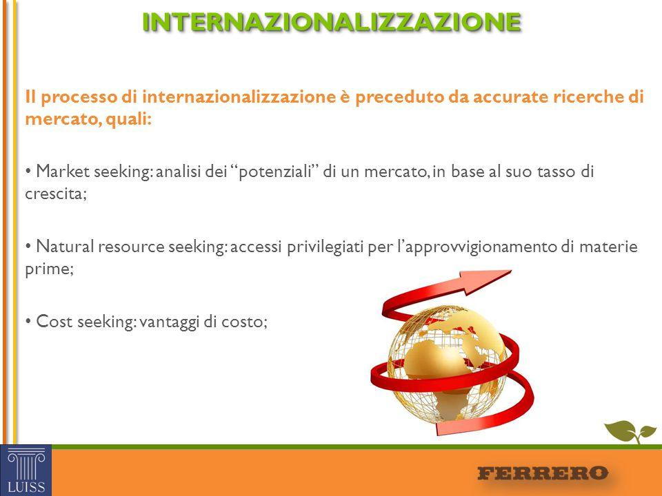 """Il processo di internazionalizzazione è preceduto da accurate ricerche di mercato, quali: Market seeking: analisi dei """"potenziali"""" di un mercato, in b"""