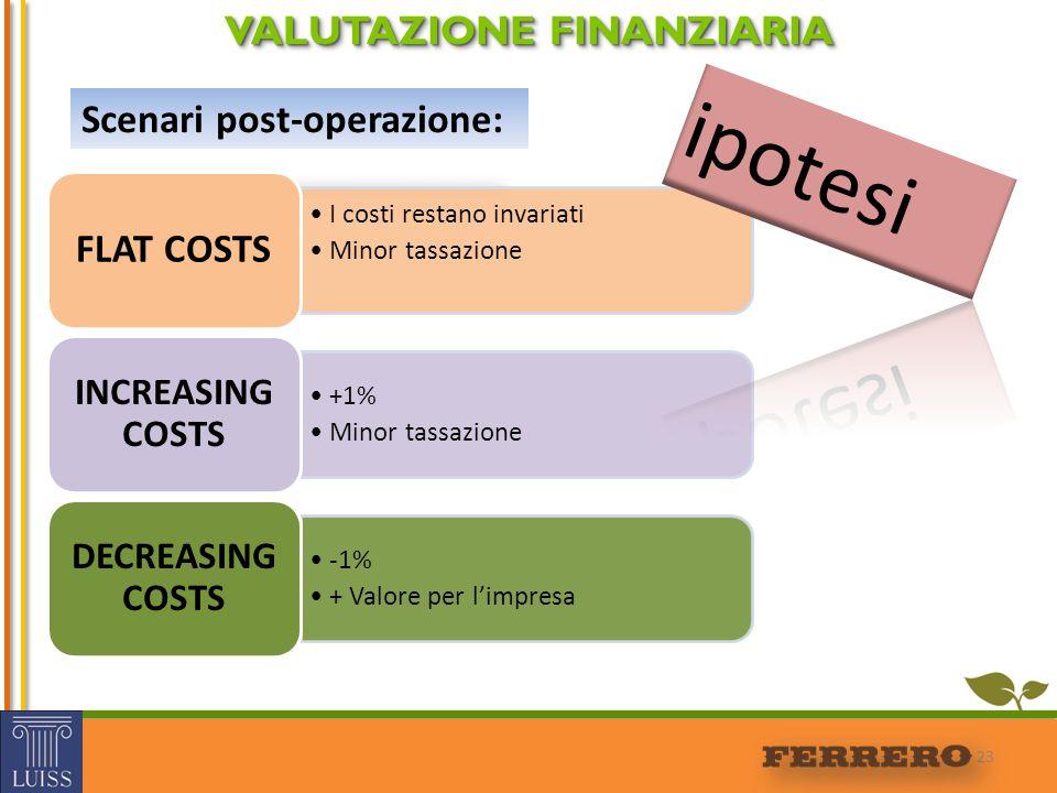 23 Scenari post-operazione: I costi restano invariati Minor tassazione FLAT COSTS +1% Minor tassazione INCREASING COSTS -1% + Valore per l'impresa DEC