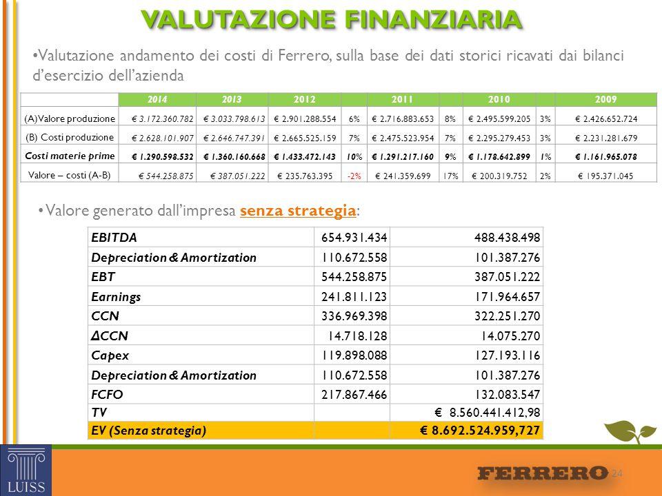 24 VALUTAZIONE FINANZIARIA Valutazione andamento dei costi di Ferrero, sulla base dei dati storici ricavati dai bilanci d'esercizio dell'azienda 20142