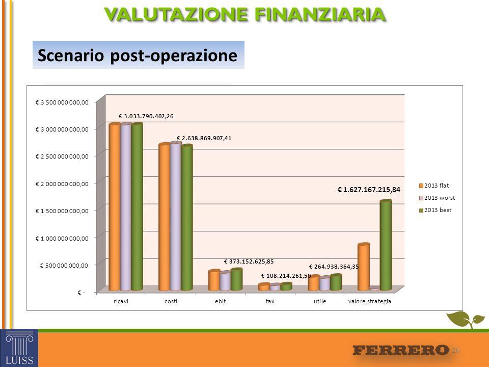 26 Scenario post-operazione VALUTAZIONE FINANZIARIA