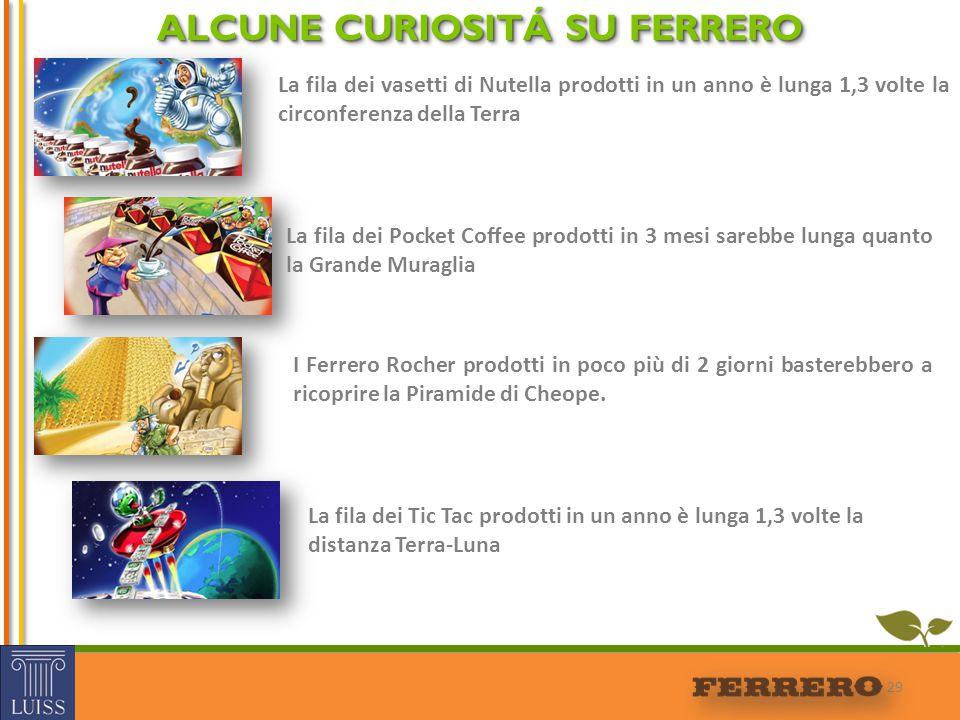 29 La fila dei vasetti di Nutella prodotti in un anno è lunga 1,3 volte la circonferenza della Terra La fila dei Pocket Coffee prodotti in 3 mesi sare