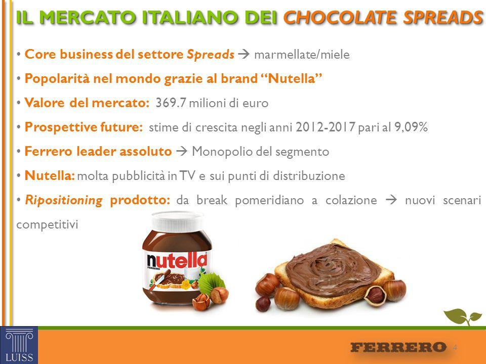 """4 IL MERCATO ITALIANO DEI CHOCOLATE SPREADS Core business del settore Spreads  marmellate/miele Popolarità nel mondo grazie al brand """"Nutella"""" Valore"""