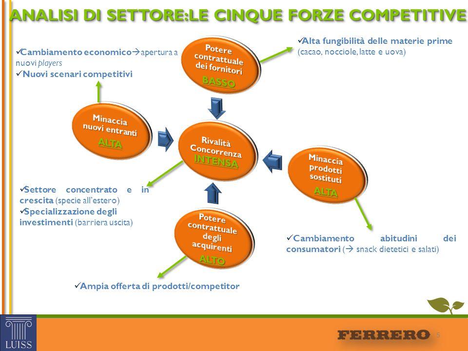 6 L'ECCELLENZA ITALIANA Video L Eccellenza italiana sul podio: Winning Italy Award all azienda Ferrero (video istituzionale) https://www.youtube.com/watch?v=SCyyJh4pRW0