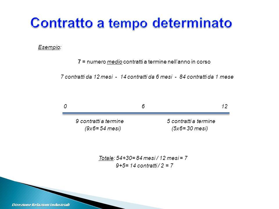 Esempio: 7 = numero medio contratti a termine nell'anno in corso 7 contratti da 12 mesi - 14 contratti da 6 mesi - 84 contratti da 1 mese 0 6 12 9 contratti a termine 5 contratti a termine (9x6= 54 mesi) (5x6= 30 mesi) Totale: 54+30= 84 mesi / 12 mesi = 7 9+5= 14 contratti / 2 = 7 Direzione Relazioni Industriali
