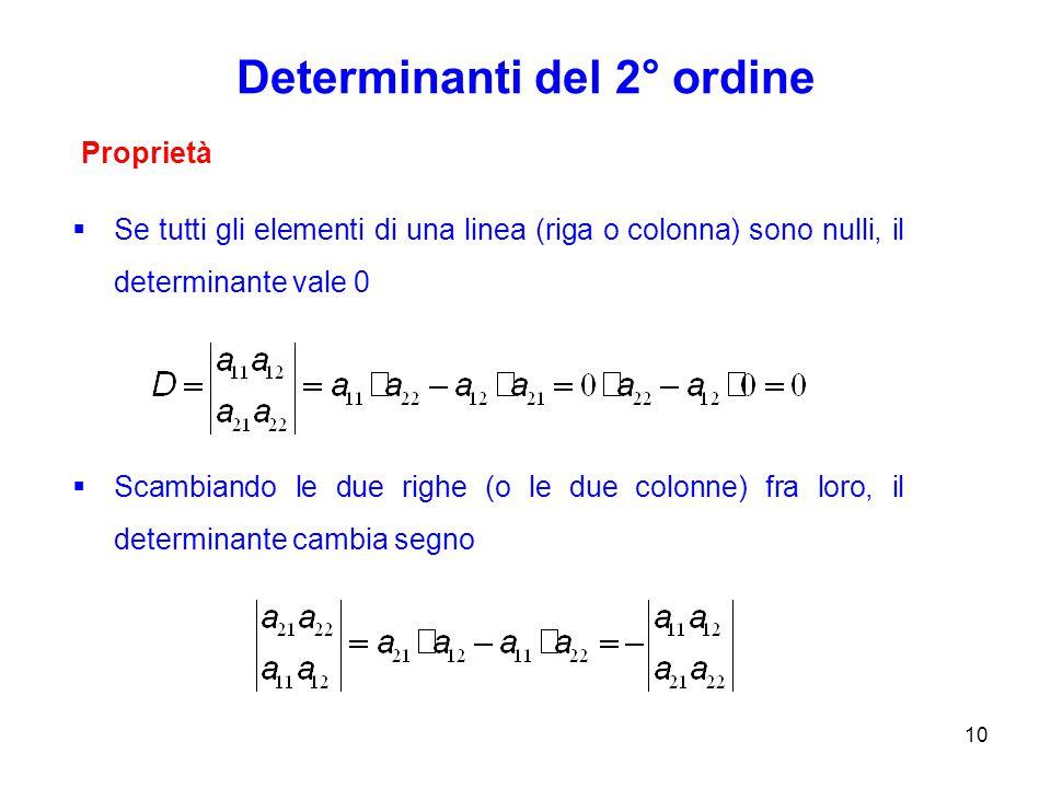 Determinanti del 2° ordine 10 Proprietà  Se tutti gli elementi di una linea (riga o colonna) sono nulli, il determinante vale 0  Scambiando le due r