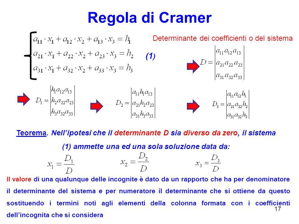 Regola di Cramer 17 Determinante dei coefficienti o del sistema Teorema. Nell'ipotesi che il determinante D sia diverso da zero, il sistema (1) ammett