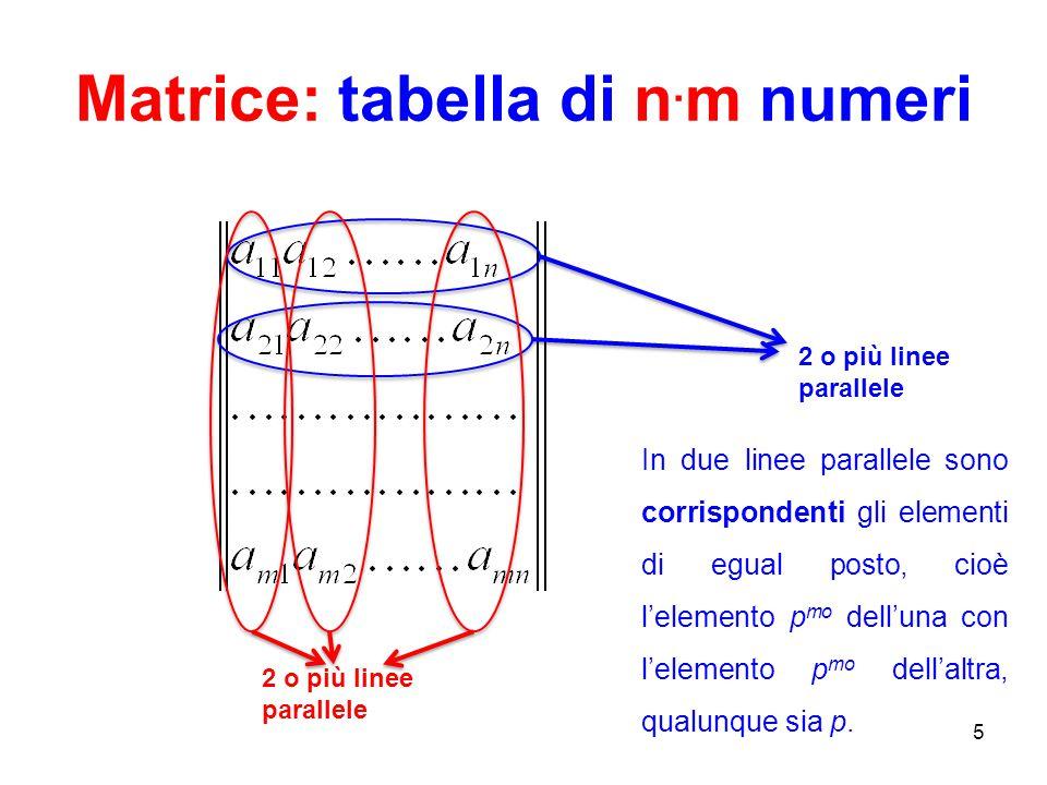 Matrice: tabella di n. m numeri 5 In due linee parallele sono corrispondenti gli elementi di egual posto, cioè l'elemento p mo dell'una con l'elemento