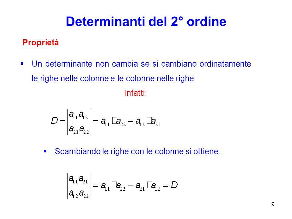 Determinanti del 2° ordine 9 Proprietà  Un determinante non cambia se si cambiano ordinatamente le righe nelle colonne e le colonne nelle righe Infatti:  Scambiando le righe con le colonne si ottiene: