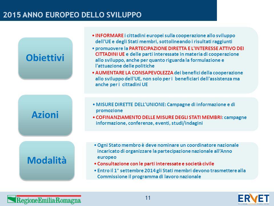 INFORMARE i cittadini europei sulla cooperazione allo sviluppo dell'UE e degli Stati membri, sottolineando i risultati raggiunti promuovere la PARTECI