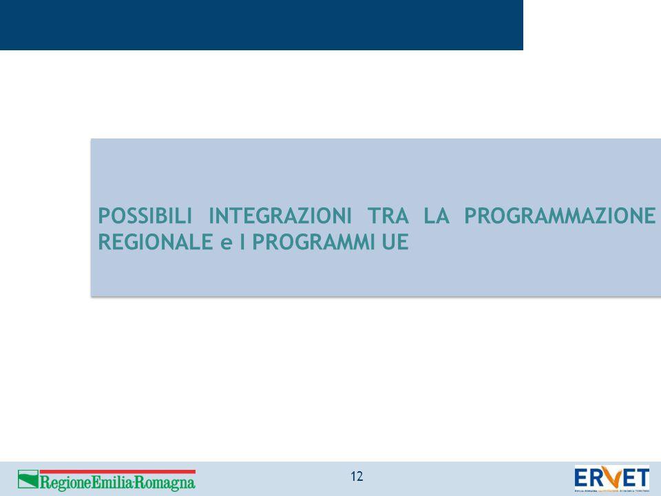 12 POSSIBILI INTEGRAZIONI TRA LA PROGRAMMAZIONE REGIONALE e I PROGRAMMI UE POSSIBILI INTEGRAZIONI TRA LA PROGRAMMAZIONE REGIONALE e I PROGRAMMI UE