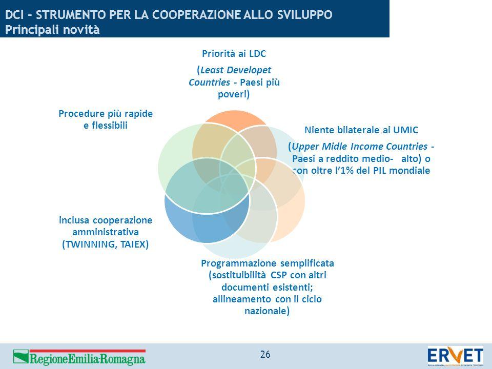 DCI - STRUMENTO PER LA COOPERAZIONE ALLO SVILUPPO Principali novità Priorità ai LDC (Least Developet Countries - Paesi più poveri) Niente bilaterale a