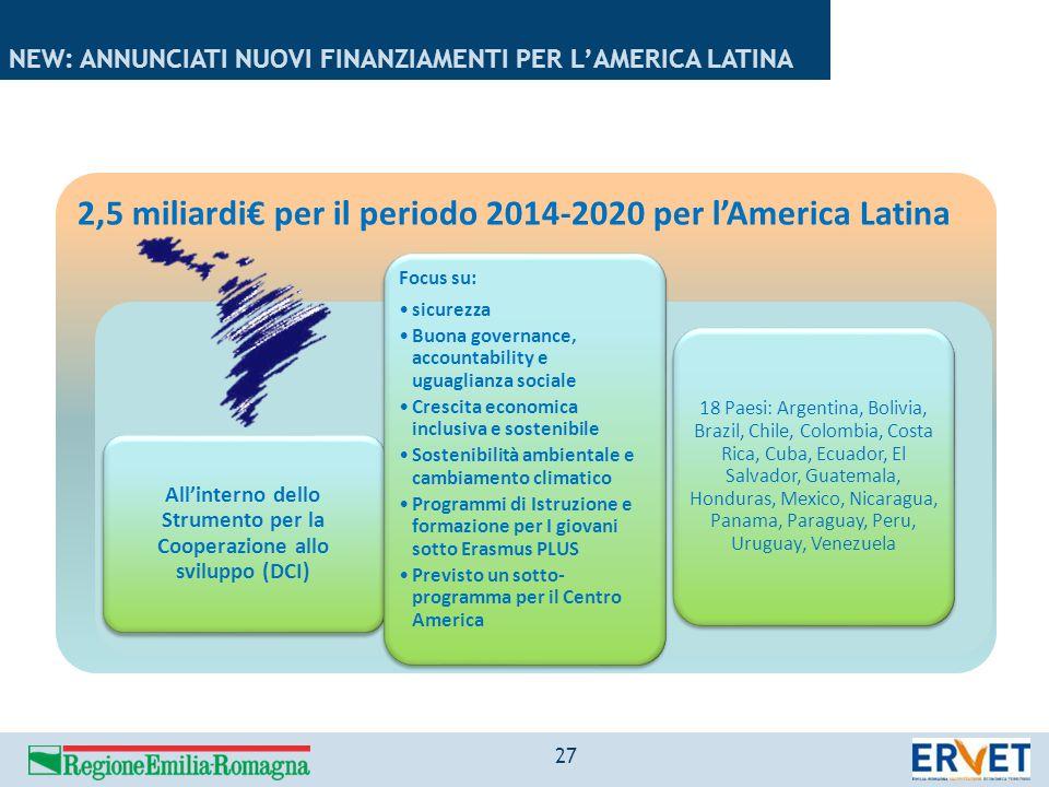 2,5 miliardi€ per il periodo 2014-2020 per l'America Latina All'interno dello Strumento per la Cooperazione allo sviluppo (DCI) Focus su: sicurezza Bu