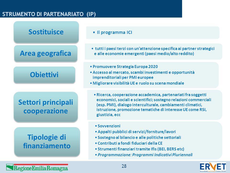 STRUMENTO DI PARTENARIATO (IP) Il programma ICI Sostituisce tutti i paesi terzi con un'attenzione specifica ai partner strategici e alle economie emer