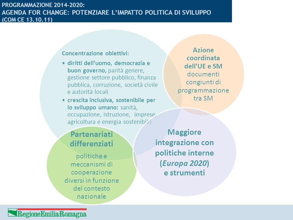 Approccio differenziato per assegnazione aiutiMaggiore concentrazione spesa settoriale/geograficaMaggiore flessibilità per revisione strumentiMaggiore responsabilità reciproca «principio more for more»Maggiore allineamento programmazione UE con paesi beneficiari NUOVO APPROCCIO AL FINANZIAMENTO DELL'AZIONE ESTERNA 2014-2020 (COM CE 7.12.11) 4 NEW!.
