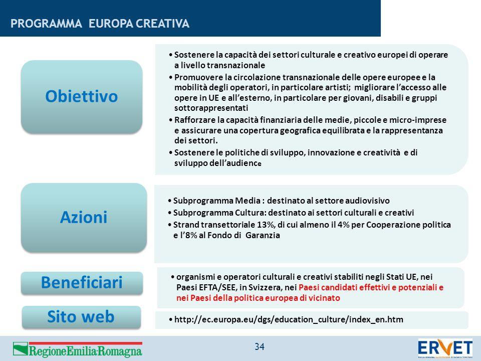 Sostenere la capacità dei settori culturale e creativo europei di operare a livello transnazionale Promuovere la circolazione transnazionale delle ope