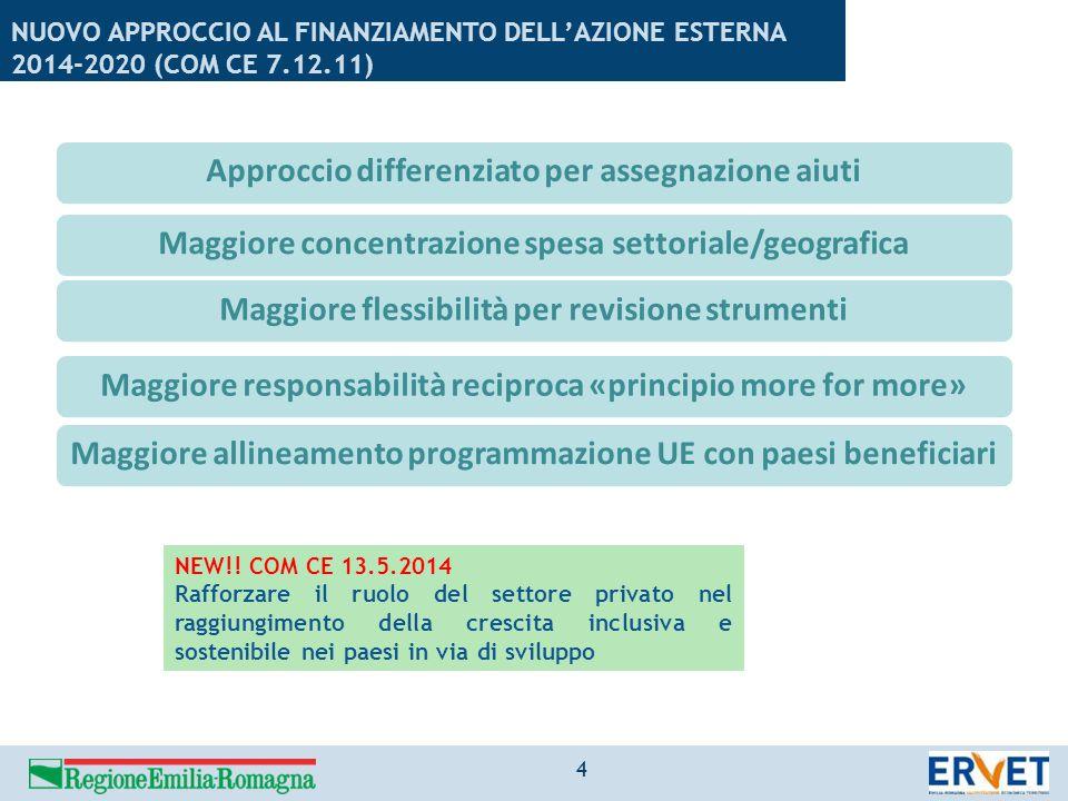 Approccio differenziato per assegnazione aiutiMaggiore concentrazione spesa settoriale/geograficaMaggiore flessibilità per revisione strumentiMaggiore