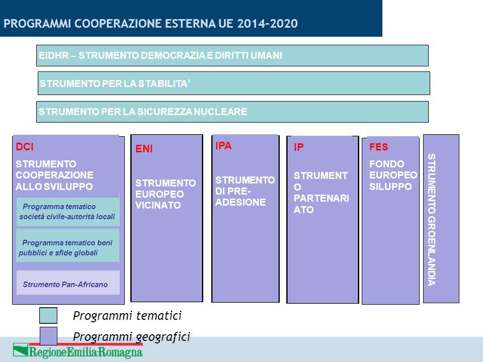 DOTAZIONE FINANZIARIA 2007-2013 IPA: 11,6 Mld €ENPI 11,3 Mld €DCI 17,9 Mld €FES 22,9 Mld €*EIDHR 1,14 Mld €Stabilità 2,08 Mld €ICI 384 Mln € 2014-2020 IPA: 11,7 Mld €ENI 15,4 Mld €DCI 19,6 Mld €FES 30 mld €*EIDHR 1,3 Mld €Stabilità 2,3 Mld €Partenariato 955 Mln € * Fuori dal bilancio UE