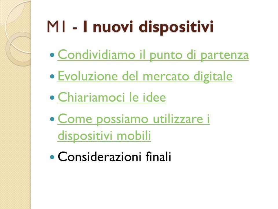M1 - I nuovi dispositivi Condividiamo il punto di partenza Evoluzione del mercato digitale Chiariamoci le idee Come possiamo utilizzare i dispositivi