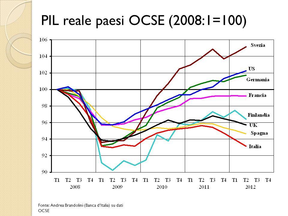 Effetti crisi (breve periodo) sulla distribuzione del reddito in Piemonte Indice di diseguaglianza solo lievemente aumentato (a differenza di altre regioni) a seguito della crisi, dopo un periodo di sostanziale stabilità (o lieve riduzione strutturale.