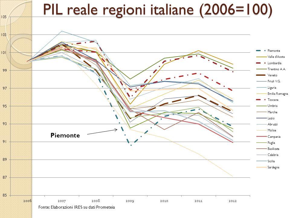 PIL reale regioni italiane (2006=100) Fonte: Elaborazioni IRES su dati Prometeia