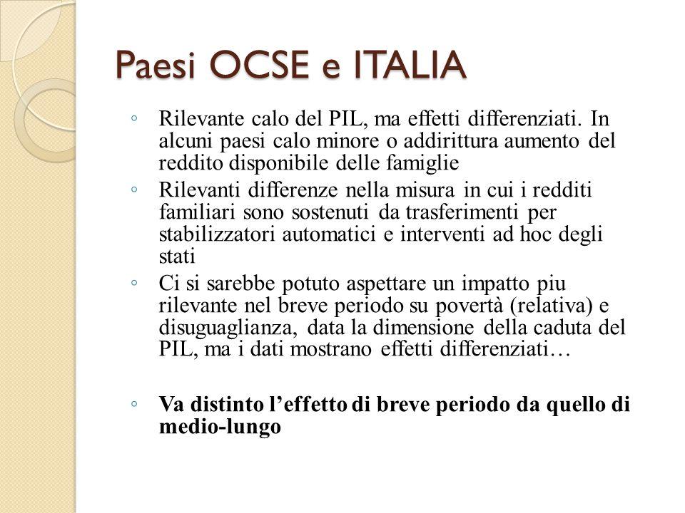 Paesi OCSE e ITALIA ◦ Rilevante calo del PIL, ma effetti differenziati.