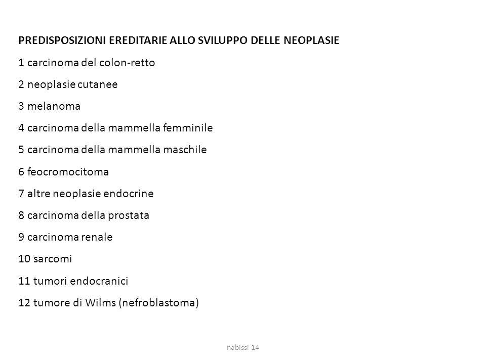 PREDISPOSIZIONI EREDITARIE ALLO SVILUPPO DELLE NEOPLASIE 1 carcinoma del colon-retto 2 neoplasie cutanee 3 melanoma 4 carcinoma della mammella femmini