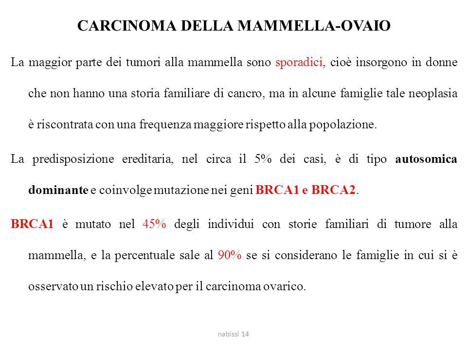 CARCINOMA DELLA MAMMELLA-OVAIO La maggior parte dei tumori alla mammella sono sporadici, cioè insorgono in donne che non hanno una storia familiare di