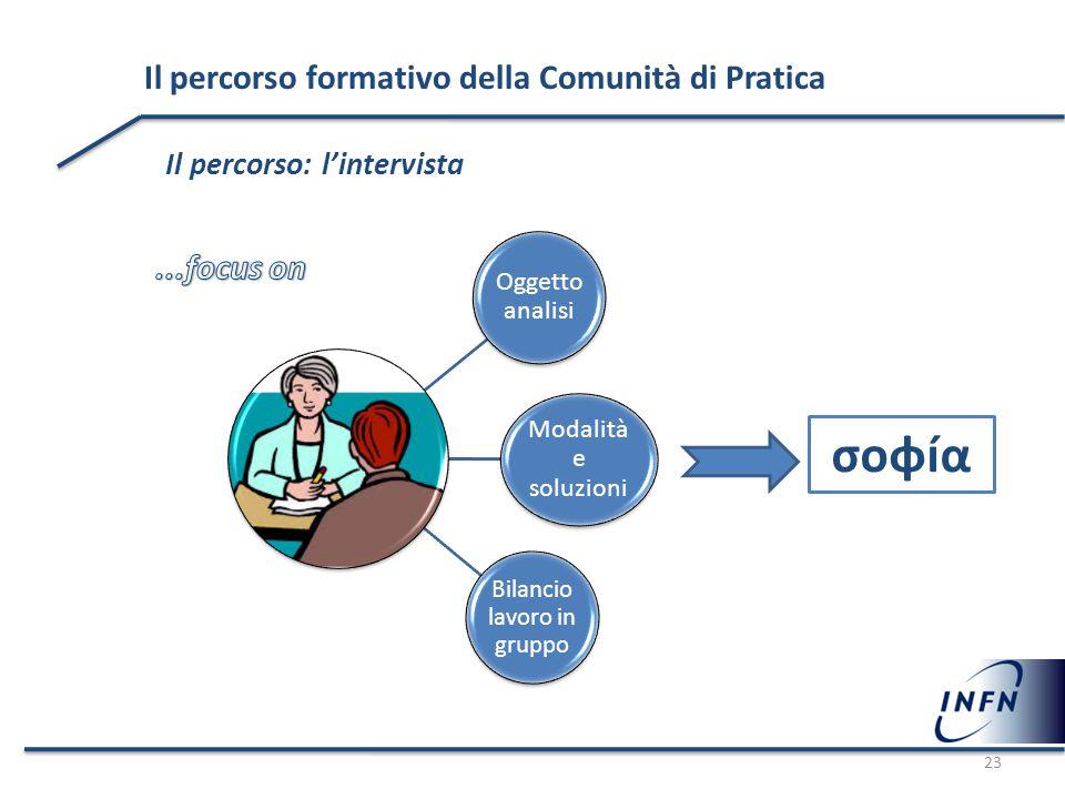 Il percorso formativo della Comunità di Pratica Il percorso: l'intervista Oggetto analisi Modalità e soluzioni Bilancio lavoro in gruppo 23 σοφíα