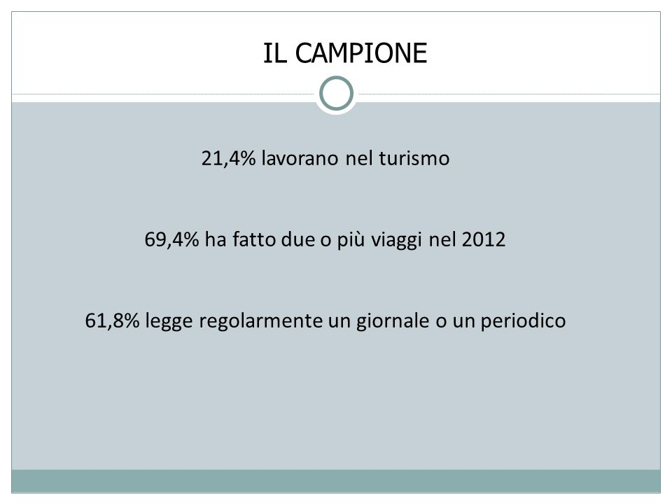 21,4% lavorano nel turismo 69,4% ha fatto due o più viaggi nel 2012 61,8% legge regolarmente un giornale o un periodico